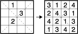 対角線も1~nの数字が入るラテン方陣パズル