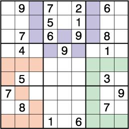 決勝ラウンドで時間内に筆者だけが解いた、W・S・Cのそれぞれのエリアの9マスにも1~9の数字が1つずつ入る「特別エリア・ナンプレ」